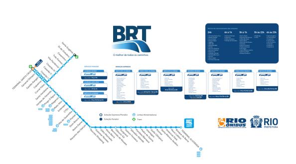 mapa oficial BRT