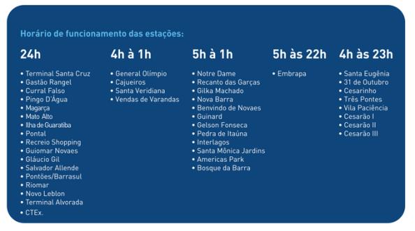 brt_horarios