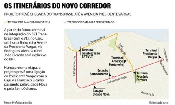 As duas rotas no Centro do Rio da Transbrasil