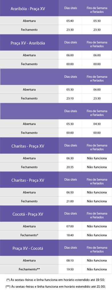 horario_barcas